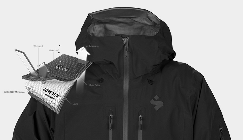 How to take proper care of your technical clothing from Sweet Protection